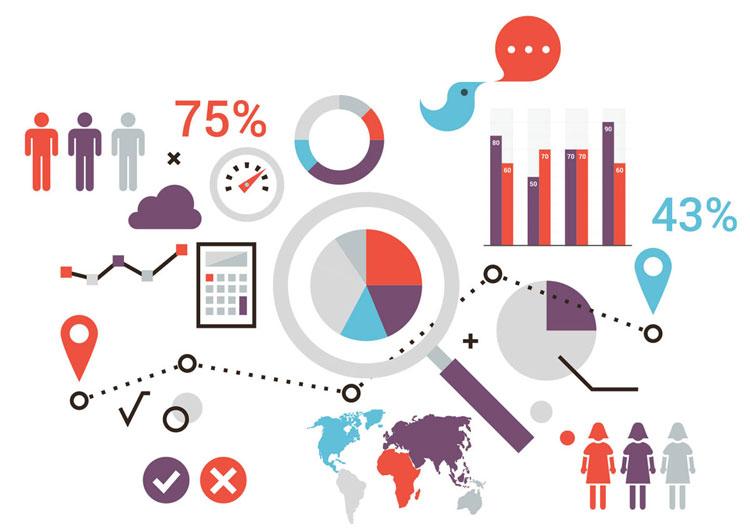 Aroblogue-Graphique de statistiques